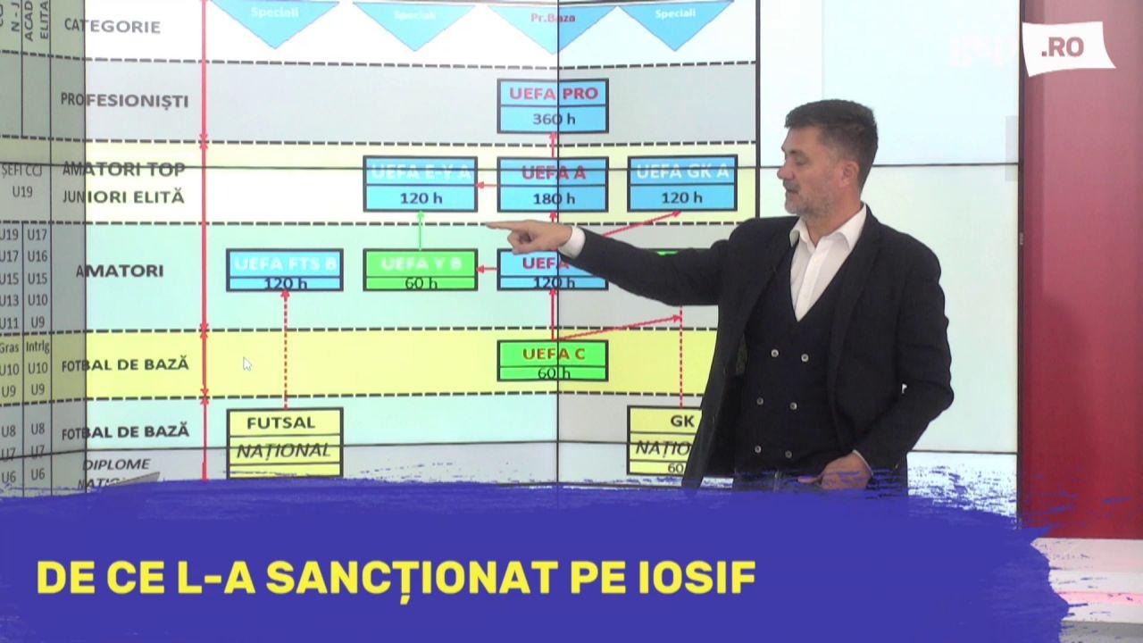 """De ce a fost suspendat Mihai Iosif? Lucian Burchel: """"El are licența B, valabilă doar pentru fotbalul amator"""