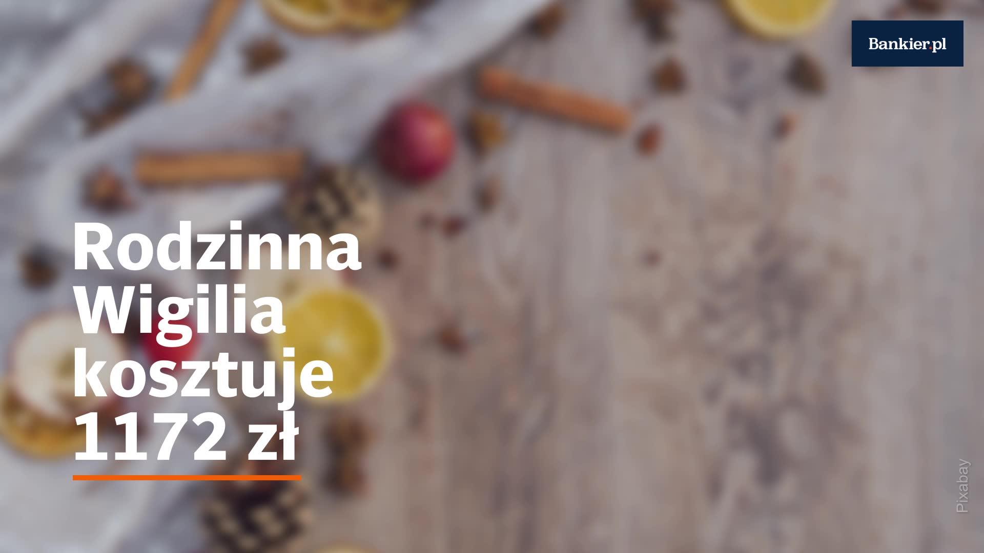 Rodzinna Wigilia kosztuje 1172 zł