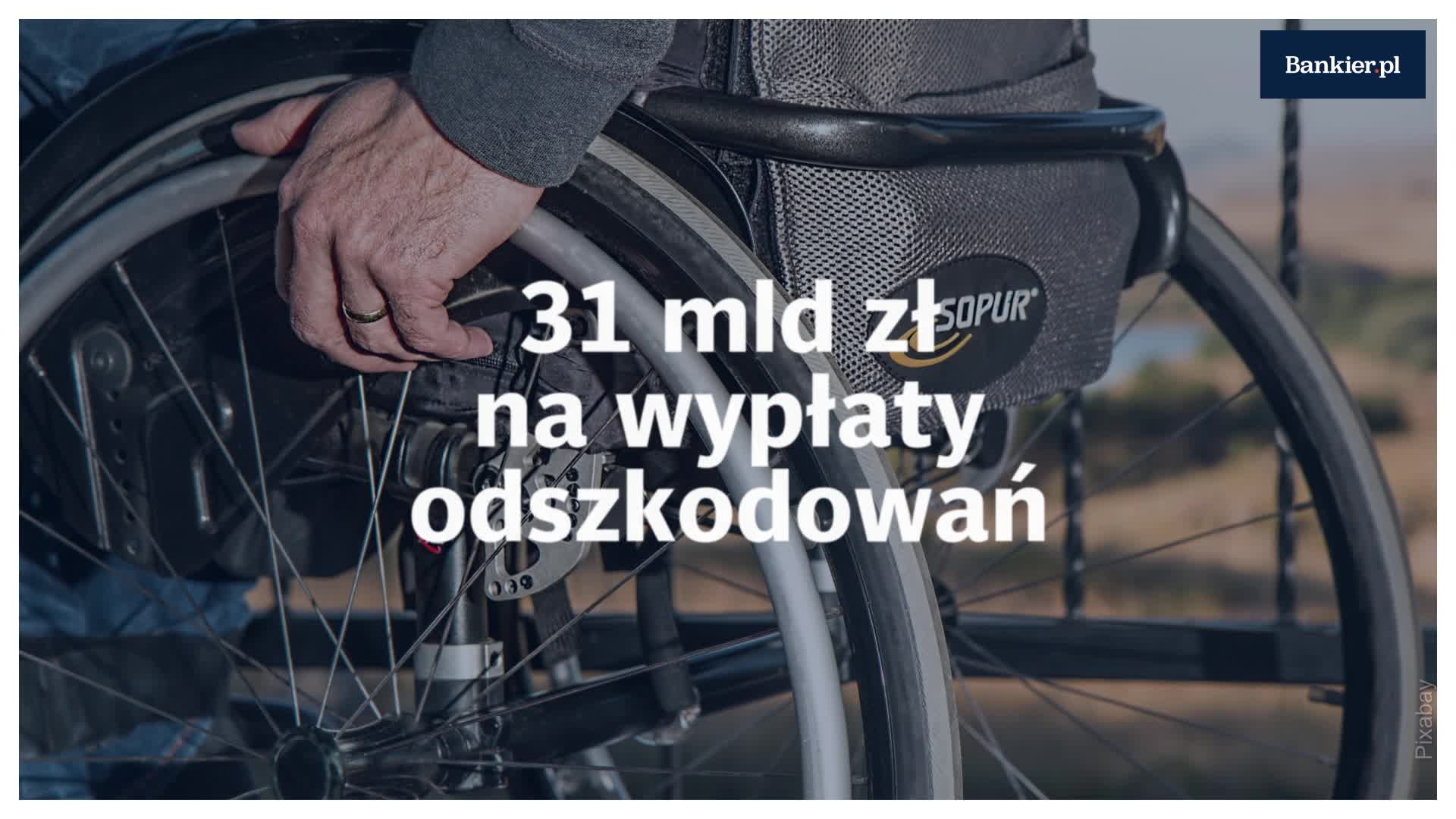 Ubezpieczyciele wypłacili poszkodowanym i klientom 31 mld zł